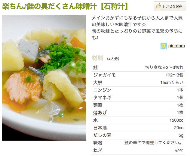 おいしい味噌汁レシピ つくれぽ 石狩汁